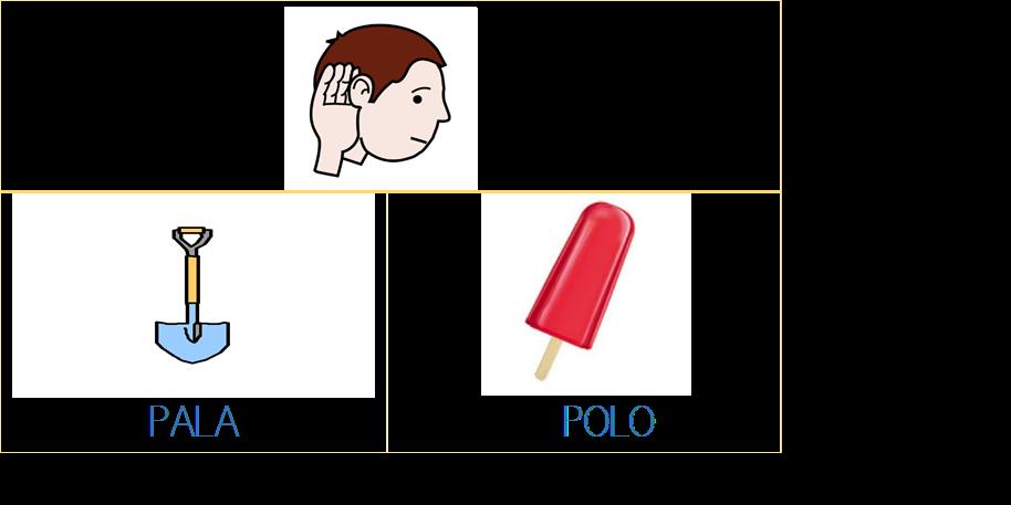 discriminacion auditiva fonemas.png